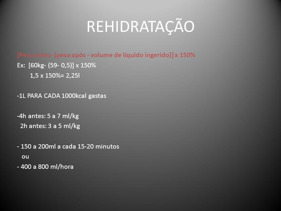 REHIDRATAÇÃO [Peso antes- (peso após - volume de líquido ingerido)] x 150% Ex: [60kg- (59- 0,5)] x 150%